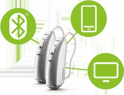 Funzionalità Wireless